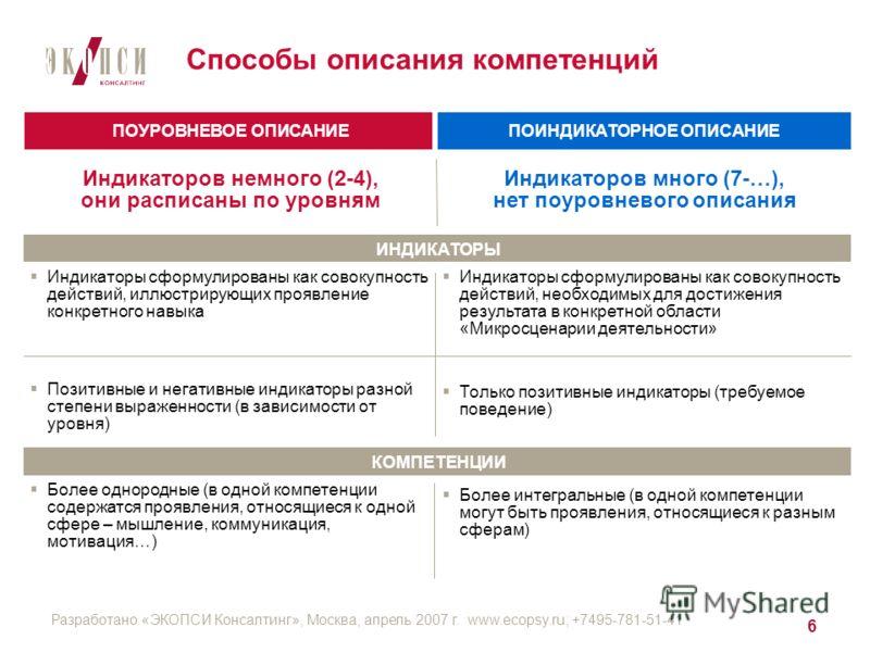 Разработано «ЭКОПСИ Консалтинг», Москва, апрель 2007 г. www.ecopsy.ru; +7495-781-51-41 6 Способы описания компетенций Индикаторов много (7-…), нет поуровневого описания Индикаторов немного (2-4), они расписаны по уровням КОМПЕТЕНЦИИ ИНДИКАТОРЫ Более