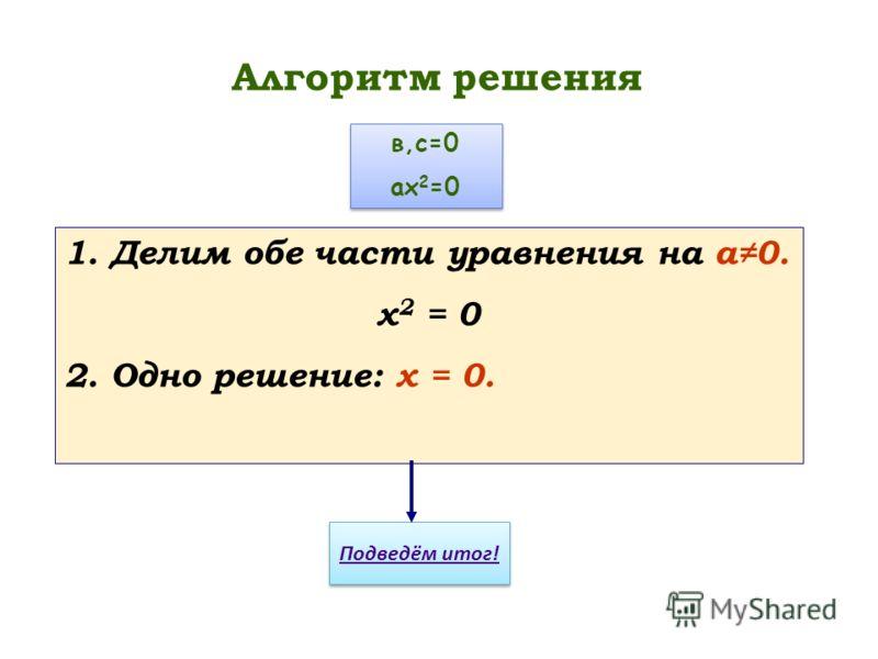 1. Делим обе части уравнения на а0. х 2 = 0 2. Одно решение: х = 0. Алгоритм решения Подведём итог! в,с=0 ах 2 =0 в,с=0 ах 2 =0