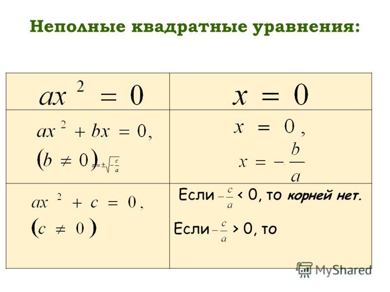 Если < 0, то корней нет. Если > 0, то Неполные квадратные уравнения: