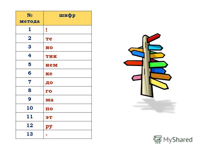 метода шифр 1 ! 2 те 3 но 4 тик 5 нем 6 ке 7 до 8 го 9 ма 10 по 11 эт 12 ру 13 -