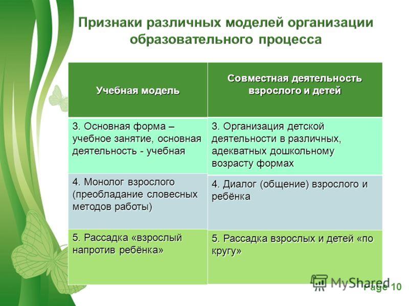 Free Powerpoint TemplatesPage 10 Учебная модель 3. Основная форма – учебное занятие, основная деятельность - учебная 4. Монолог взрослого (преобладание словесных методов работы) 5. Рассадка «взрослый напротив ребёнка» Совместная деятельность взрослог
