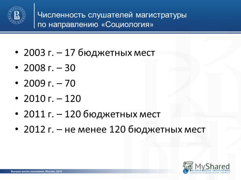 7 Численность слушателей магистратуры по направлению « Социология » 2003 г. – 17 бюджетных мест 2008 г. – 30 2009 г. – 70 2010 г. – 120 2011 г. – 120 бюджетных мест 2012 г. – не менее 120 бюджетных мест