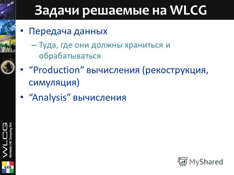 Передача данных – Туда, где они должны храниться и обрабатываться Production вычисления (рекострукция, симуляция) Analysis вычисления Задачи решаемые на WLCG