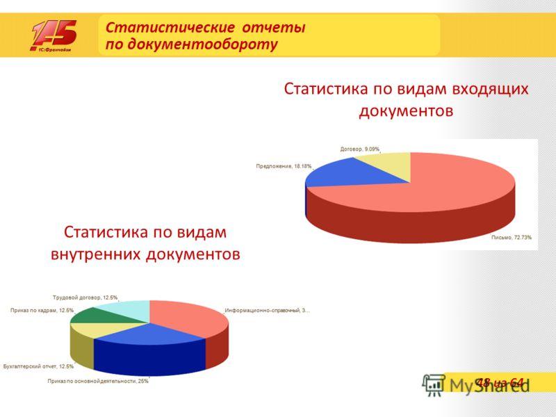 Статистические отчеты по документообороту Статистика по видам внутренних документов Статистика по видам входящих документов 48 из 64