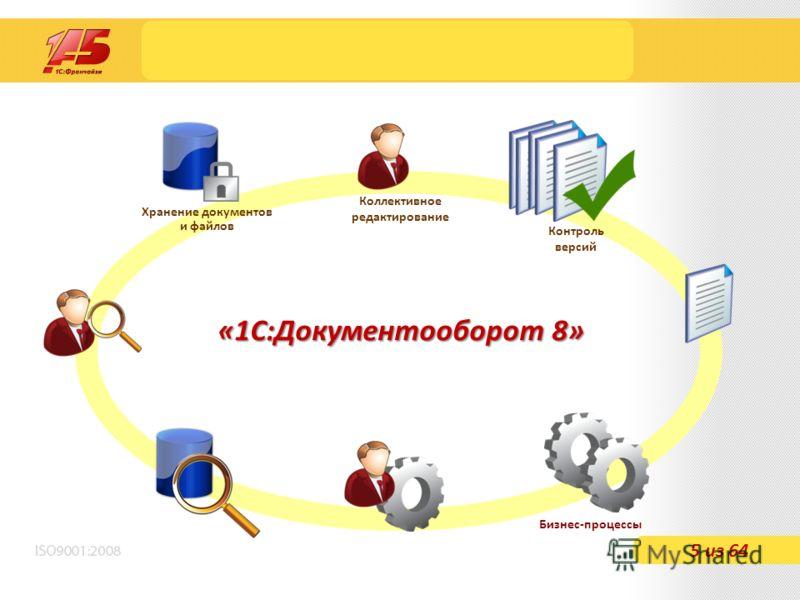 Хранение документов и файлов Коллективное редактирование Контроль версий Бизнес-процессы «1С:Документооборот 8» 5 из 64