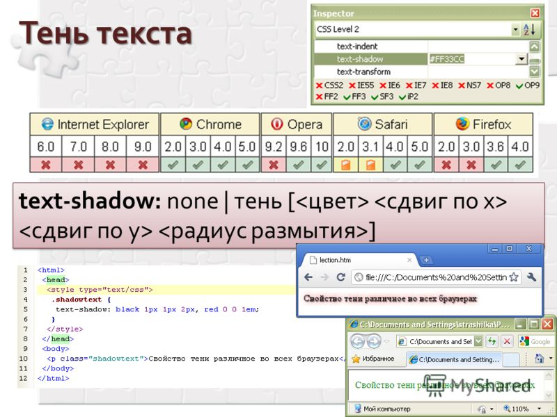 Тень текста text-shadow: none | тень [ ]