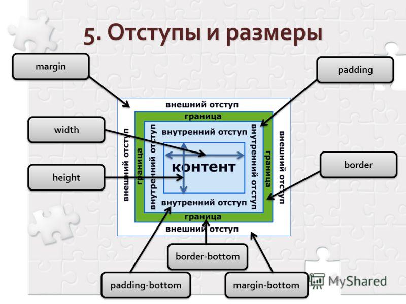 width margin height padding border margin-bottom padding-bottom border-bottom