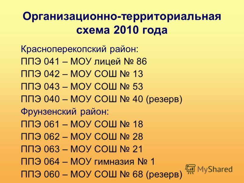 Организационно-территориальная схема 2010 года Красноперекопский район: ППЭ 041 – МОУ лицей 86 ППЭ 042 – МОУ СОШ 13 ППЭ 043 – МОУ СОШ 53 ППЭ 040 – МОУ СОШ 40 (резерв) Фрунзенский район: ППЭ 061 – МОУ СОШ 18 ППЭ 062 – МОУ СОШ 28 ППЭ 063 – МОУ СОШ 21 П