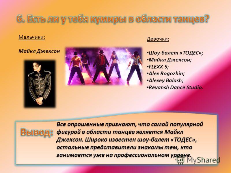 Девочки: Шоу-балет «ТОДЕС»; Майкл Джексон; FLEXX 5; Alex Rogozhin; Alexey Balash; Revansh Dance Studio. Мальчики: Майкл Джексон Все опрошенные признают, что самой популярной фигурой в области танцев является Майкл Джексон. Широко известен шоу-балет «