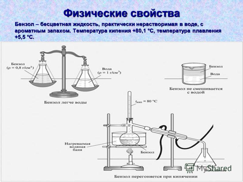 Физические свойства Бензол – бесцветная жидкость, практически нерастворимая в воде, с ароматным запахом. Температура кипения +80,1 °С, температура плавления +5,5 °С.
