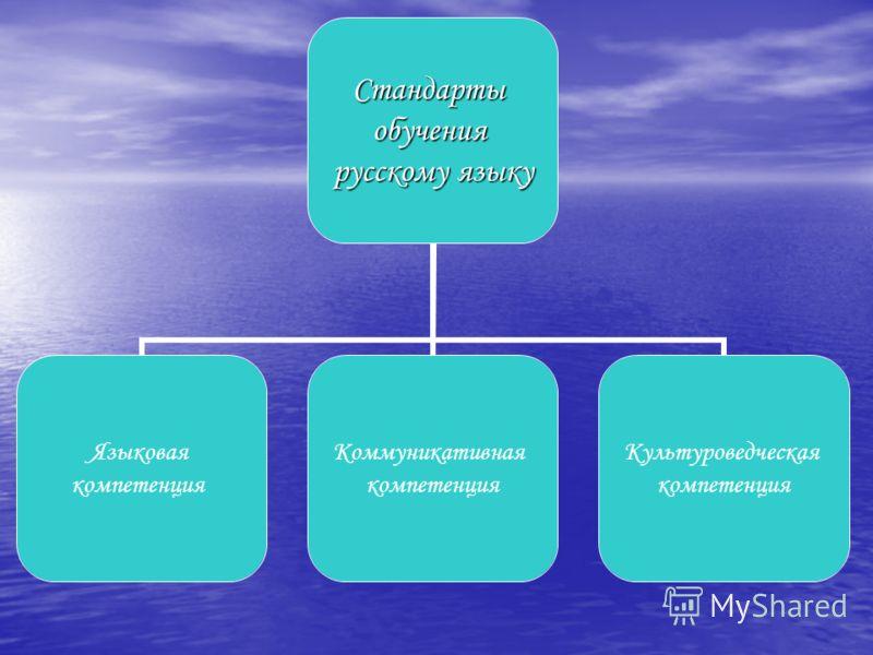 Стандартыобучения русскому языку Языковая компетенция Коммуникативная компетенция Культуроведческая компетенция