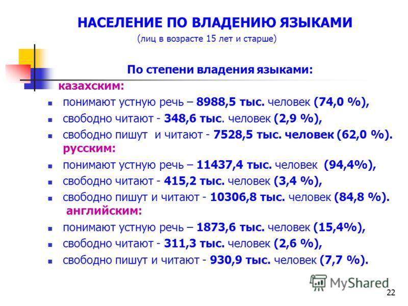 22 НАСЕЛЕНИЕ ПО ВЛАДЕНИЮ ЯЗЫКАМИ По степени владения языками: казахским: понимают устную речь – 8988,5 тыс. человек (74,0 %), свободно читают - 348,6 тыс. человек (2,9 %), свободно пишут и читают - 7528,5 тыс. человек (62,0 %). русским: понимают устн