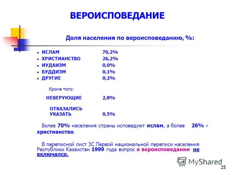 25 ВЕРОИСПОВЕДАНИЕ Доля населения по вероисповеданию, %: ИСЛАМ70,2% ХРИСТИАНСТВО26,2% ИУДАИЗМ0,0% БУДДИЗМ0,1% ДРУГИЕ0,2% Кроме того: НЕВЕРУЮЩИЕ2,8% ОТКАЗАЛИСЬ УКАЗАТЬ0,5% Более 70% населения страны исповедуют ислам, а более 26% - христианство. В пере