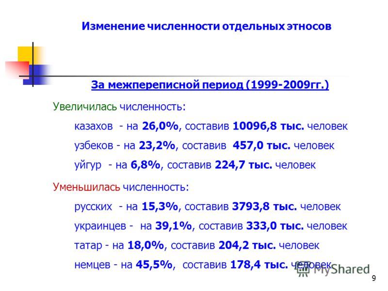 9 За межпереписной период (1999-2009гг.) Увеличилась численность: казахов - на 26,0%, составив 10096,8 тыс. человек узбеков - на 23,2%, составив 457,0 тыс. человек уйгур - на 6,8%, составив 224,7 тыс. человек Уменьшилась численность: русских - на 15,