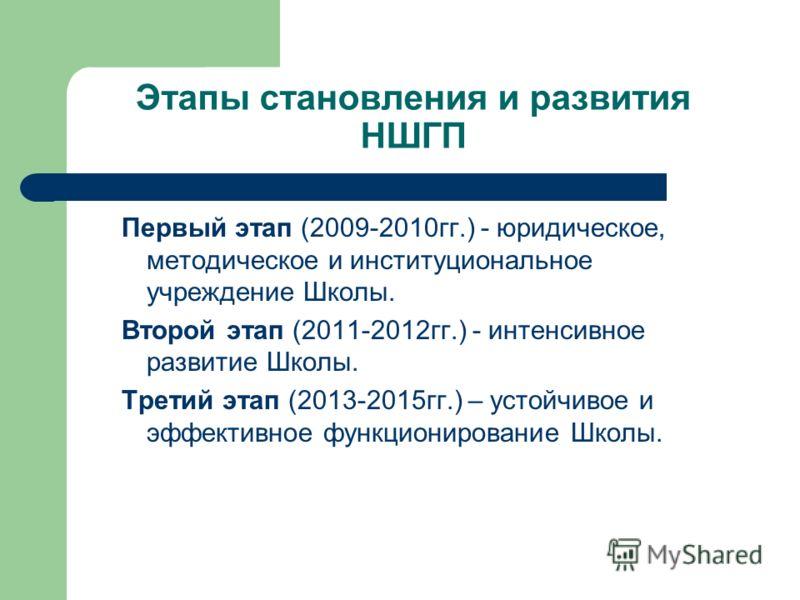 Этапы становления и развития НШГП Первый этап (2009-2010гг.) - юридическое, методическое и институциональное учреждение Школы. Второй этап (2011-2012гг.) - интенсивное развитие Школы. Третий этап (2013-2015гг.) – устойчивое и эффективное функциониров