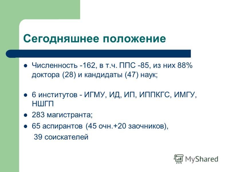 Сегодняшнее положение Численность -162, в т.ч. ППС -85, из них 88% доктора (28) и кандидаты (47) наук; 6 институтов - ИГМУ, ИД, ИП, ИППКГС, ИМГУ, НШГП 283 магистранта; 65 аспирантов (45 очн.+20 заочников), 39 соискателей