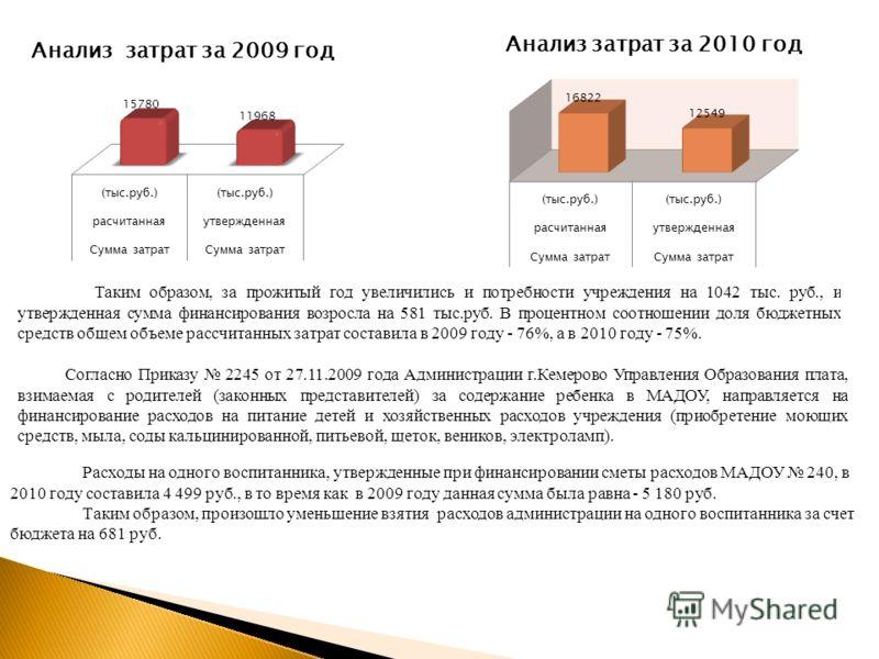 Таким образом, за прожитый год увеличились и потребности учреждения на 1042 тыс. руб., и утвержденная сумма финансирования возросла на 581 тыс.руб. В процентном соотношении доля бюджетных средств общем объеме рассчитанных затрат составила в 2009 году