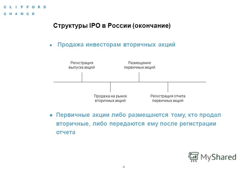 6 Структуры IPO в России (окончание) l Продажа инвесторам вторичных акций l Первичные акции либо размещаются тому, кто продал вторичные, либо передаются ему после регистрации отчета Регистрация выпуска акций Размещение первичных акций Продажа на рыно