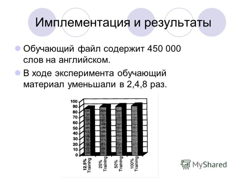 Обучающий файл содержит 450 000 слов на английском. В ходе эксперимента обучающий материал уменьшали в 2,4,8 раз.