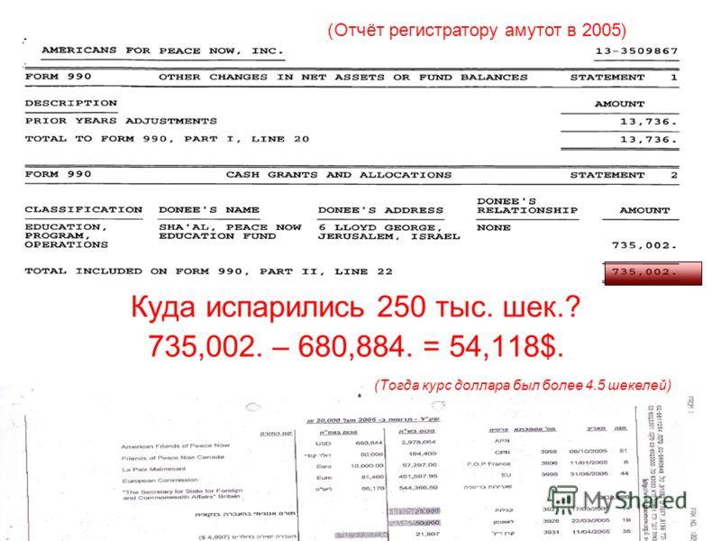 Куда испарились 250 тыс. шек.? 735,002. – 680,884. = 54,118$. (Отчёт регистратору амутот в 2005) Tогда курс доллара был более 4.5 шекелей))