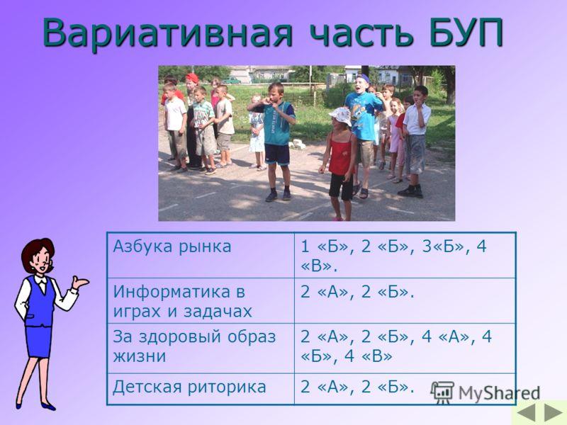 Вариативная часть БУП Азбука рынка1 «Б», 2 «Б», 3«Б», 4 «В». Информатика в играх и задачах 2 «А», 2 «Б». За здоровый образ жизни 2 «А», 2 «Б», 4 «А», 4 «Б», 4 «В» Детская риторика2 «А», 2 «Б».