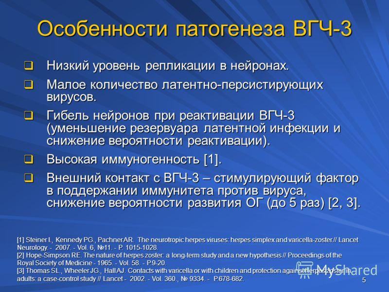 5 Особенности патогенеза ВГЧ-3 Низкий уровень репликации в нейронах. Низкий уровень репликации в нейронах. Малое количество латентно-персистирующих вирусов. Малое количество латентно-персистирующих вирусов. Гибель нейронов при реактивации ВГЧ-3 (умен