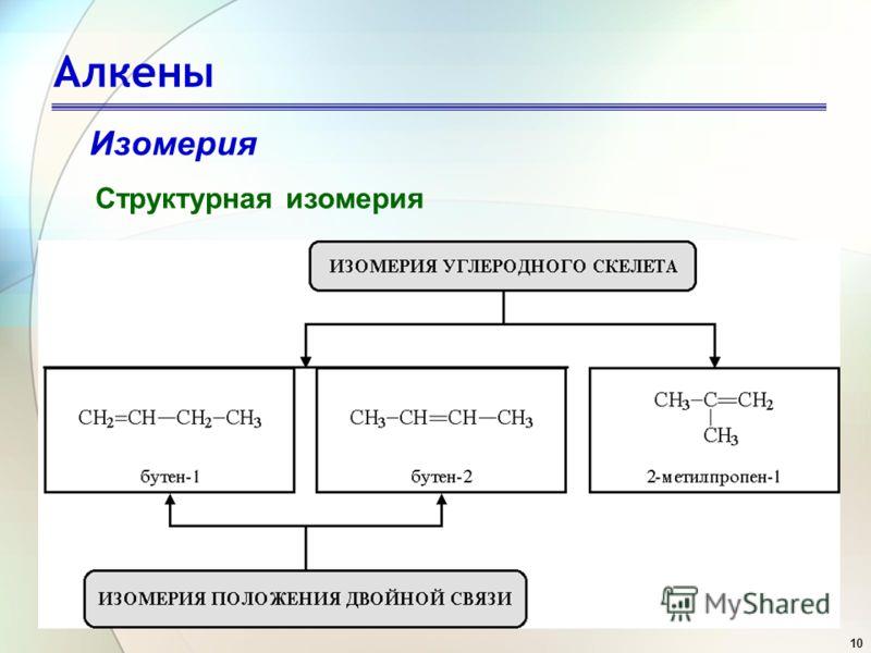 10 Алкены Изомерия Структурная изомерия
