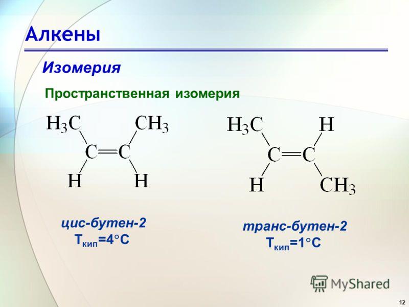 12 Алкены Изомерия Пространственная изомерия цис-бутен-2 Т кип =4 С транс-бутен-2 Т кип =1 С