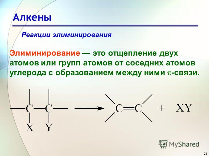 23 Алкены Реакции элиминирования Элиминирование это отщепление двух атомов или групп атомов от соседних атомов углерода с образованием между ними -связи.