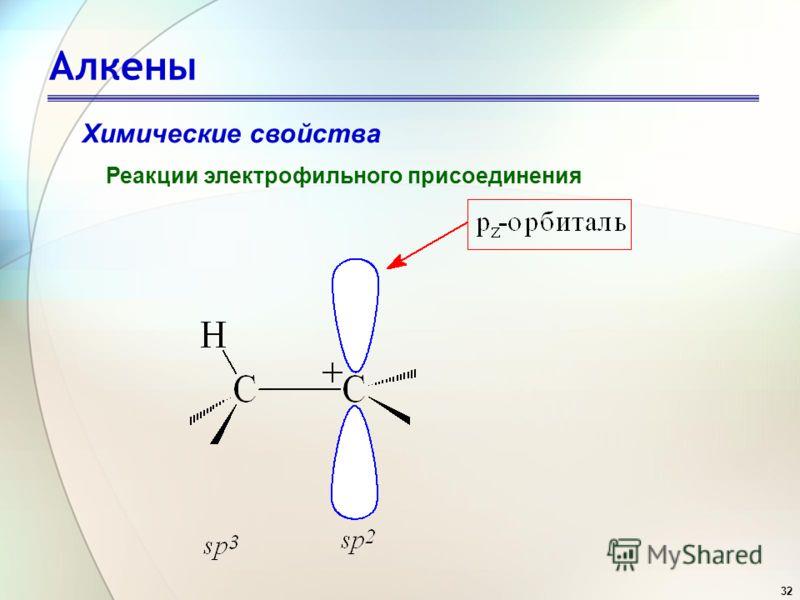 32 Алкены Химические свойства Реакции электрофильного присоединения