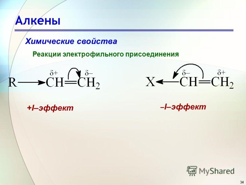 34 Алкены Химические свойства Реакции электрофильного присоединения +I–эффект – I–эффект