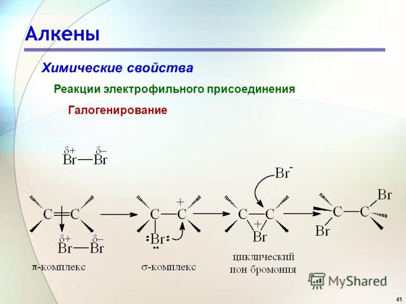 41 Алкены Химические свойства Реакции электрофильного присоединения Галогенирование