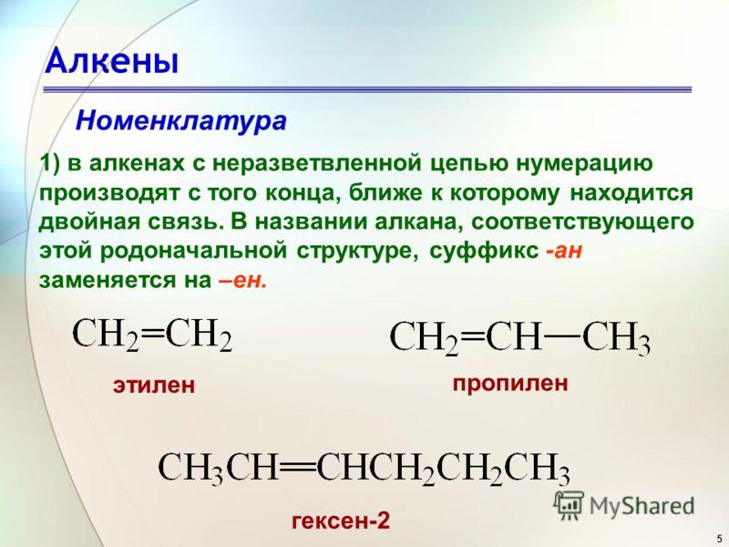 5 Алкены Номенклатура 1) в алкенах с неразветвленной цепью нумерацию производят с того конца, ближе к которому находится двойная связь. В названии алкана, соответствующего этой родоначальной структуре, суффикс -ан заменяется на –ен. этилен пропилен г