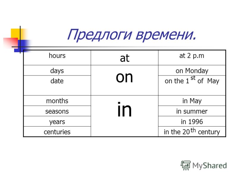 Предлоги времени. hours at at 2 p.m days on on Monday dateon the 1 of May months in in May seasonsin summer yearsin 1996 centuriesin the 20 century st th