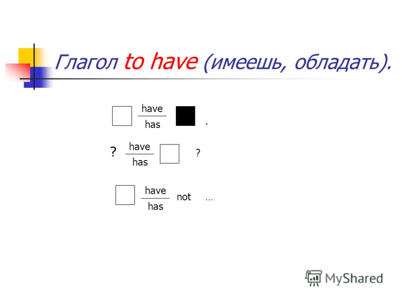 Глагол to have (имеешь, обладать). have has. ? have has ? have has not…