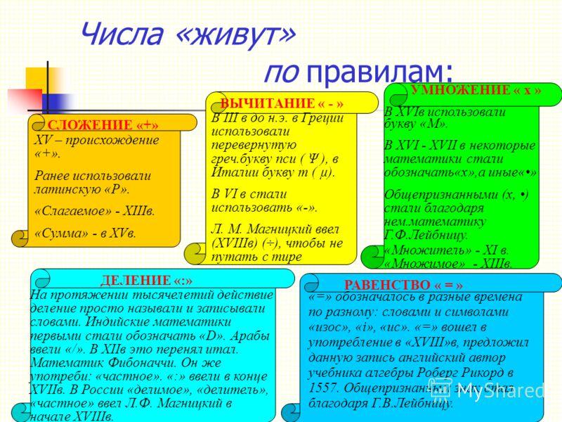 Числа «живут» по правилам: СЛОЖЕНИЕ «+» XV – происхождение «+». Ранее использовали латинскую «Р». «Слагаемое» - XIIIв. «Сумма» - в XVв. ВЫЧИТАНИЕ « - » УМНОЖЕНИЕ « х » ДЕЛЕНИЕ «:» РАВЕНСТВО « = » В III в до н.э. в Греции использовали перевернутую гре