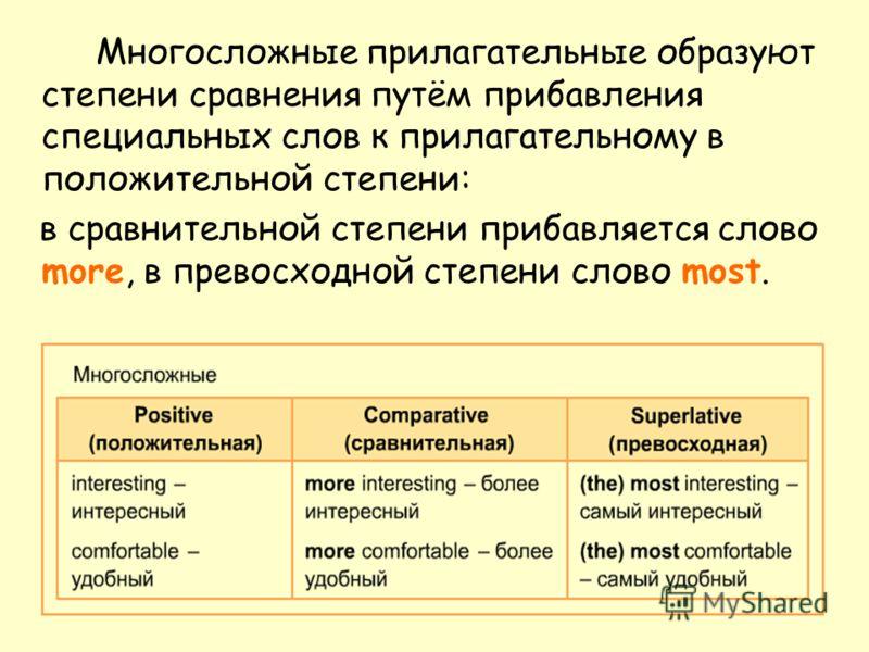 Многосложные прилагательные образуют степени сравнения путём прибавления специальных слов к прилагательному в положительной степени: в сравнительной степени прибавляется слово more, в превосходной степени слово most.