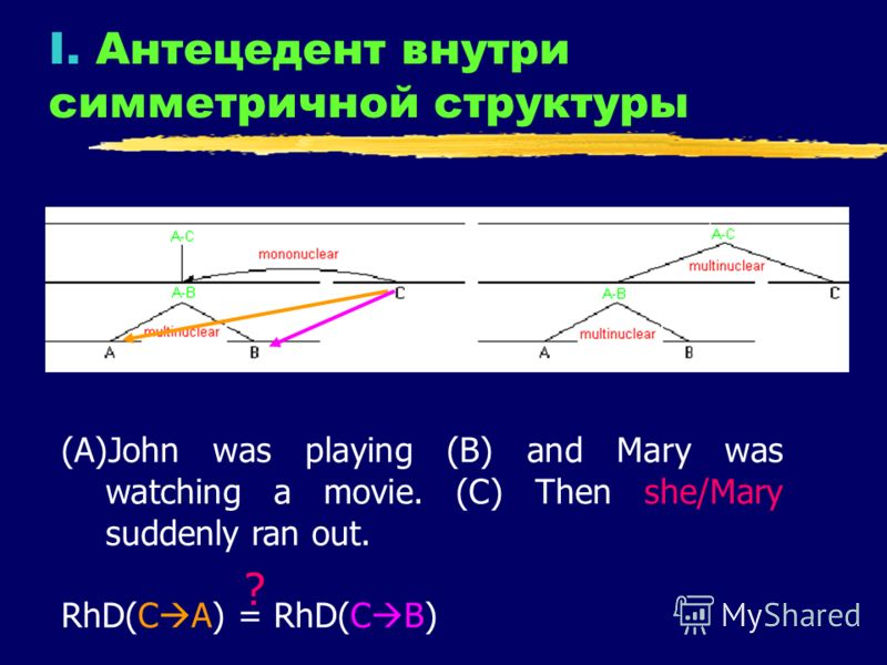 I. Антецедент внутри симметричной структуры (A)John was playing (B) and Mary was watching a movie. (C) Then she/Mary suddenly ran out. RhD(C A) = RhD(C B) ?