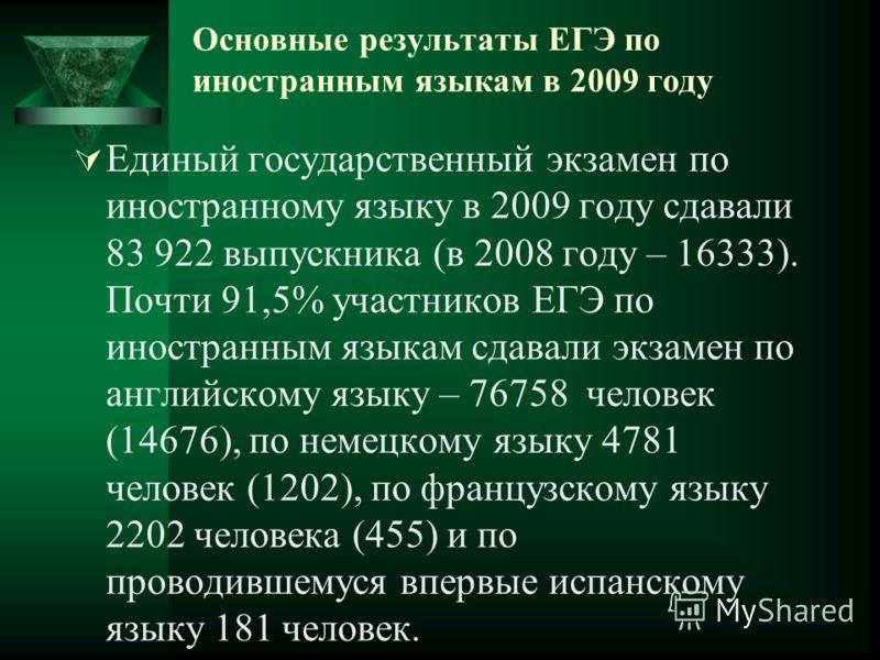 Основные результаты ЕГЭ по иностранным языкам в 2009 году Единый государственный экзамен по иностранному языку в 2009 году сдавали 83 922 выпускника (в 2008 году – 16333). Почти 91,5% участников ЕГЭ по иностранным языкам сдавали экзамен по английском