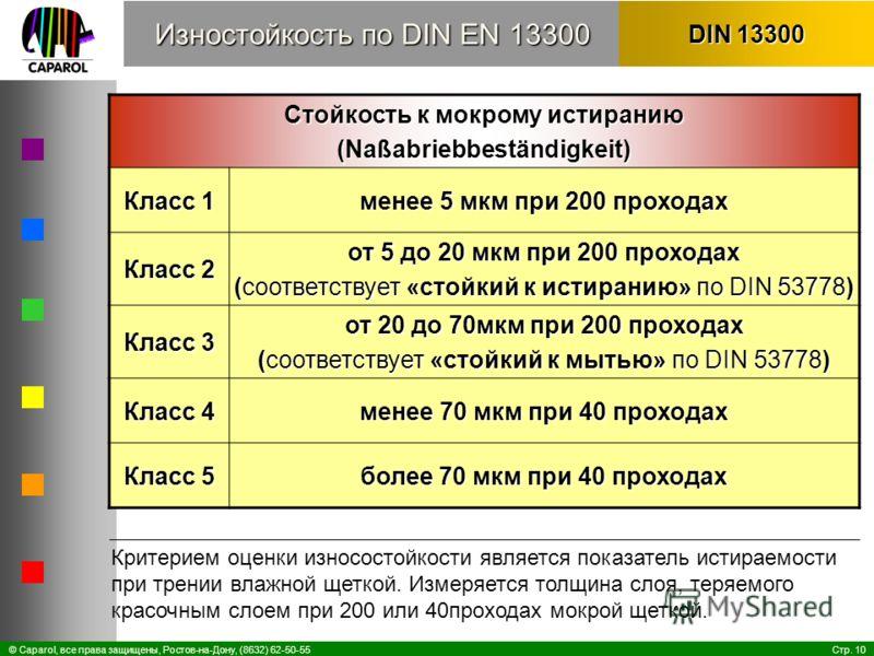 Стр. 10© Caparol, все права защищены, Ростов-на-Дону, (8632) 62-50-55 Изностойкость по DIN EN 13300 DIN 13300 Стойкость к мокрому истиранию (Naßabriebbeständigkeit) Класс 1 менее 5 мкм при 200 проходах Класс 2 от 5 до 20 мкм при 200 проходах (соответ