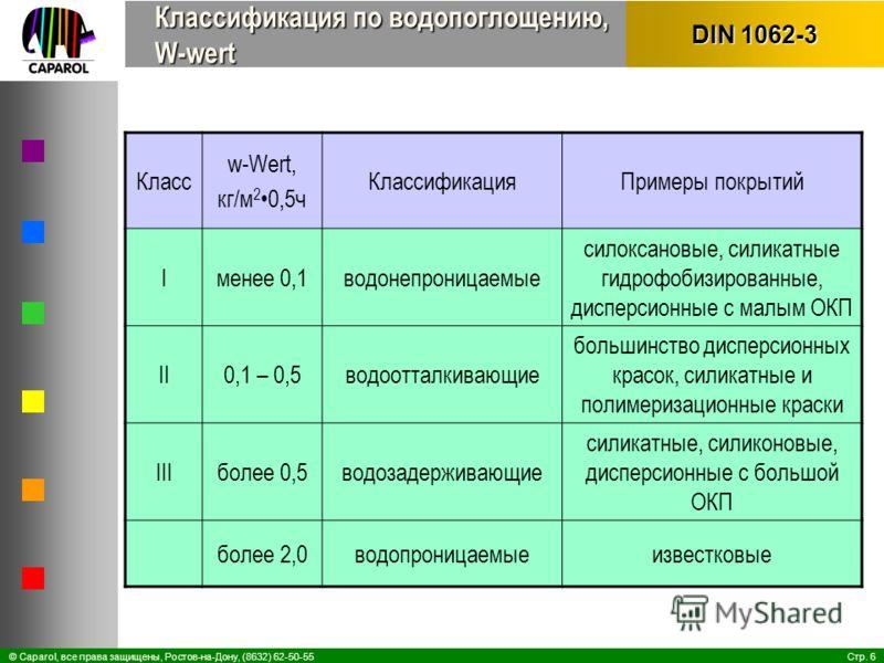 Стр. 6© Caparol, все права защищены, Ростов-на-Дону, (8632) 62-50-55 Классификация по водопоглощению, W-wert DIN 1062-3 Класс w-Wert, кг/м 20,5ч КлассификацияПримеры покрытий Iменее 0,1водонепроницаемые силоксановые, силикатные гидрофобизированные, д