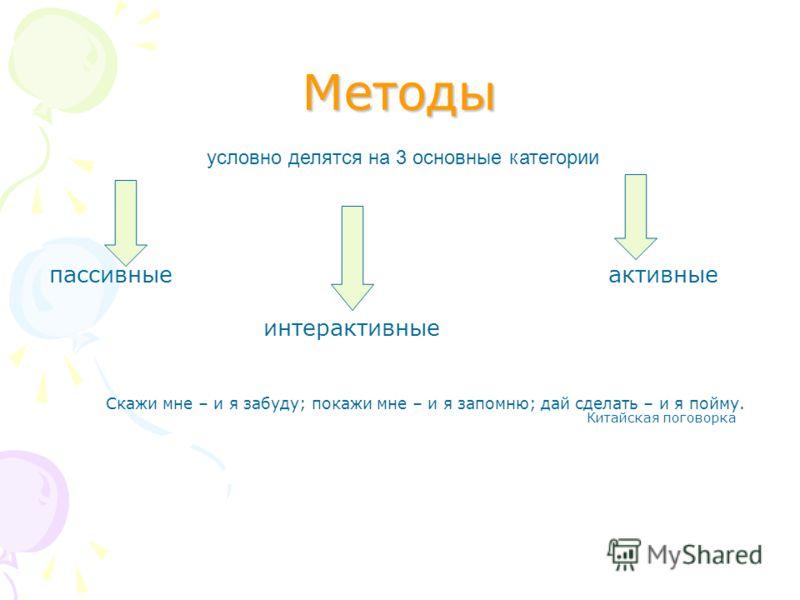 Методы пассивные активные интерактивные Скажи мне – и я забуду; покажи мне – и я запомню; дай сделать – и я пойму. Китайская поговорка условно делятся на 3 основные категории