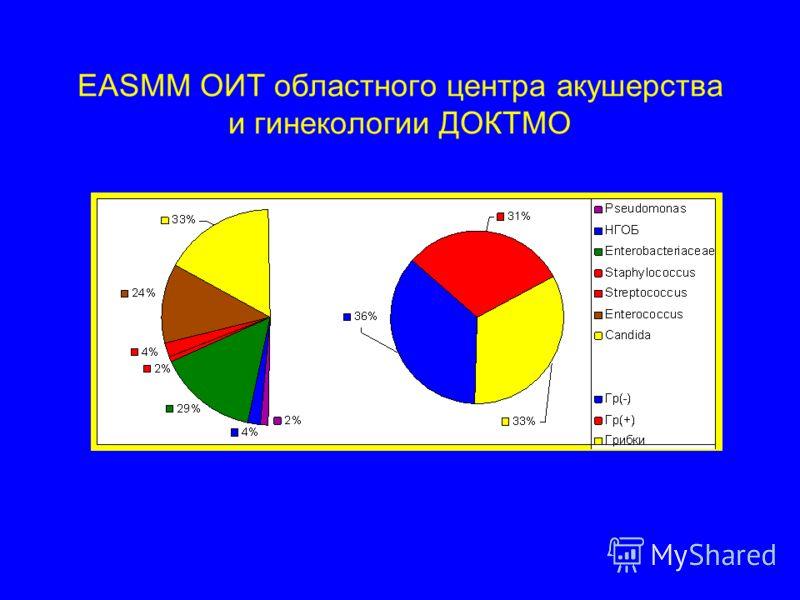 EASMM ОИТ областного центра акушерства и гинекологии ДОКТМО