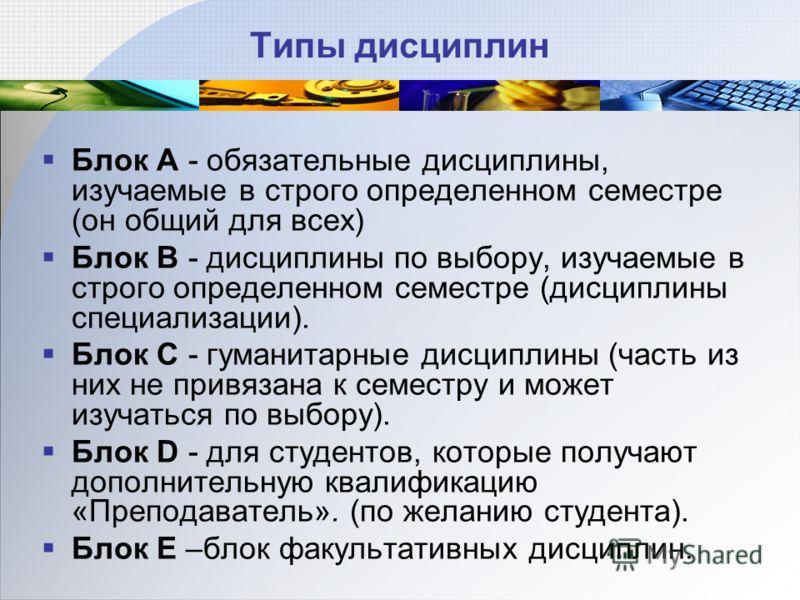 Типы дисциплин Блок A - обязательные дисциплины, изучаемые в строго определенном семестре (он общий для всех) Блок B - дисциплины по выбору, изучаемые в строго определенном семестре (дисциплины специализации). Блок C - гуманитарные дисциплины (часть