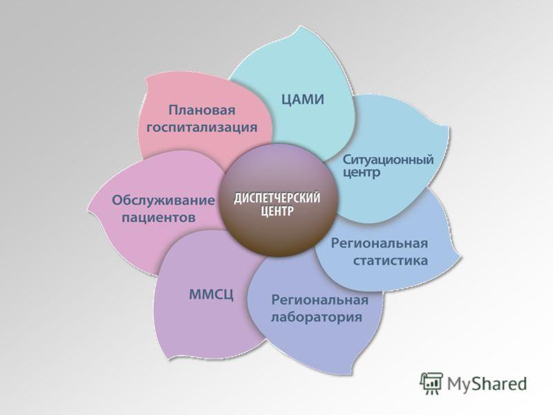 «ДЦ» www. kirkazan.ru