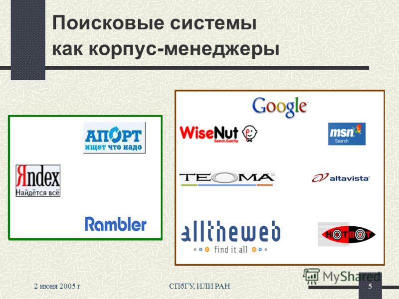 2 июня 2005 гСПбГУ, ИЛИ РАН5 Поисковые системы как корпус-менеджеры