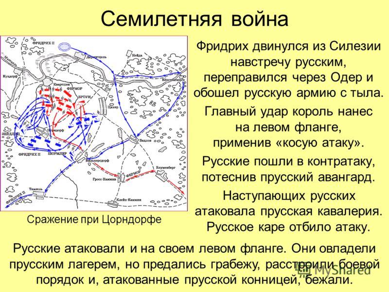 Семилетняя война Фридрих двинулся из Силезии навстречу русским, переправился через Одер и обошел русскую армию с тыла. Главный удар король нанес на левом фланге, применив «косую атаку». Русские пошли в контратаку, потеснив прусский авангард. Наступаю