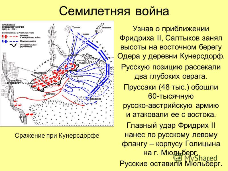 Семилетняя война Узнав о приближении Фридриха II, Салтыков занял высоты на восточном берегу Одера у деревни Кунерсдорф. Русскую позицию рассекали два глубоких оврага. Пруссаки (48 тыс.) обошли 60-тысячную русско-австрийскую армию и атаковали ее с вос