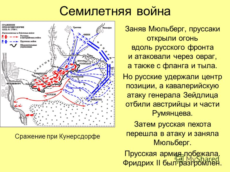 Семилетняя война Заняв Мюльберг, пруссаки открыли огонь вдоль русского фронта и атаковали через овраг, а также с фланга и тыла. Но русские удержали центр позиции, а кавалерийскую атаку генерала Зейдлица отбили австрийцы и части Румянцева. Затем русск
