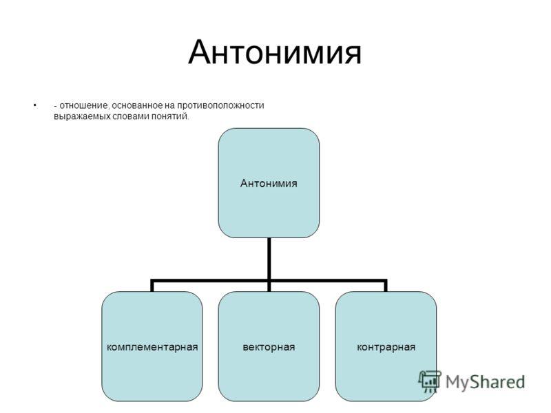 Антонимия - отношение, основанное на противоположности выражаемых словами понятий. Антонимия комплементарнаявекторнаяконтрарная